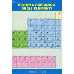 Sistema periodico degli elementi - Scheda