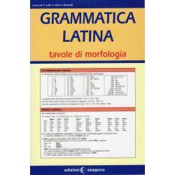 Grammatica latina - Tavole di morfologia - Scheda