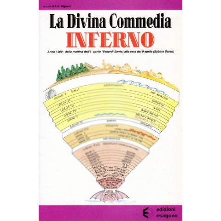 La Divina Commedia - Inferno - Scheda